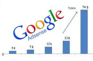 How to Increase Adsense Earnings by Blocking URL