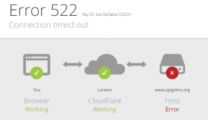 How to Fix CloudFlare Error 522 Connection Timed Out Error?