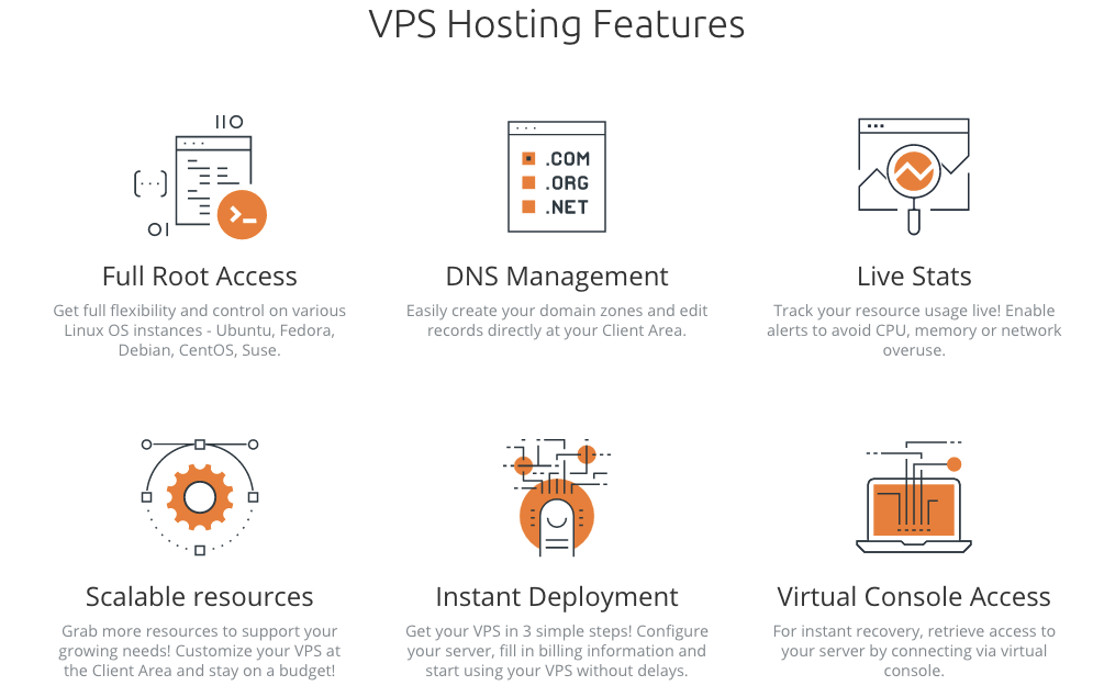 host1plus-vps-hosting-features